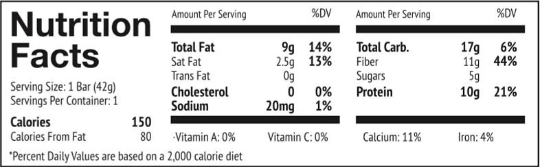 Peanut Butter Chip Ingredients